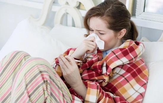 Симптомы коронавируса у человека 2021